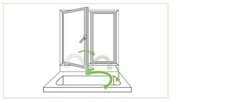 Cómo elegir grifos de cocina - Leroy Merlin | Arquitectura Life Style | Scoop.it