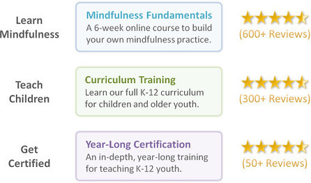 Our Courses - Mindful Schools: Online Courses for Learning Mindfulness and Teaching Mindfulness to K-12 Children and Adolescents | Integrative Medicine | Scoop.it