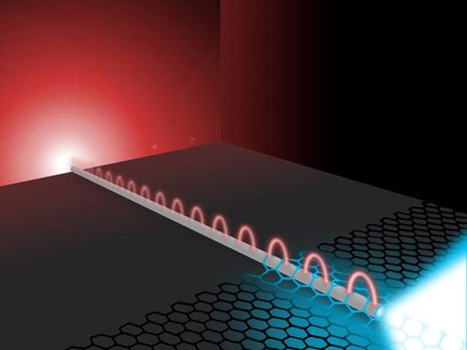 Nanoscale Photodetector Promises Next Generation Photonic Circuits | MishMash | Scoop.it