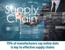 Manufacturer B2B E-Commerce News   Trends   Data   Companies   B2B eCommerce News   Scoop.it