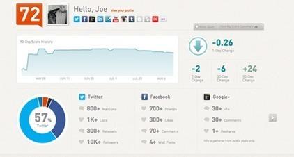 Klout : nouveau design, ajout de wikipedia, des subscribers Facebook et des +K au score | Articles Réseaux Sociaux | Scoop.it