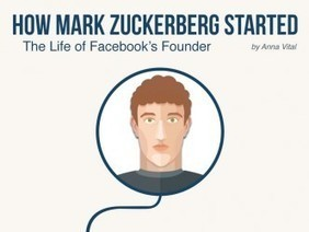 How Mark Zuckerberg Started - His Life Visualized | An Eye on New Media | Scoop.it