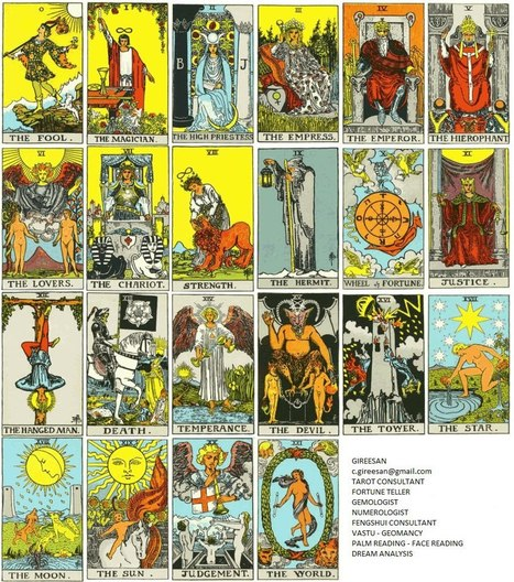 TAROT ..MYSTICISM | FOOD TECHNOLOGY  NEWS | Scoop.it