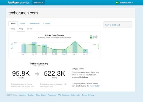 Introducing Twitter Web Analytics | Twitter Developers | Social1 | Scoop.it