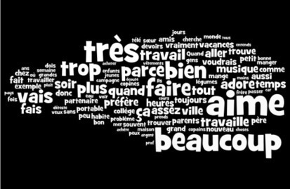 Top 100 French words! | French | Scoop.it