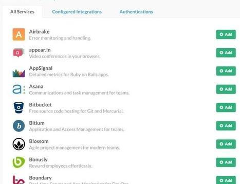 10 apps indispensables pour Slack | Facebook, Twitter, LinkedIn et les autres ... | Scoop.it