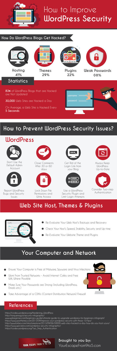 How to Improve Your WordPress Security [Infographic] | Daily Infographic | WORDPRESS4You | Scoop.it