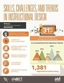 Skills, Challenges, and Trends in Instructional Design | ANALYZING EDUCATIONAL TECHNOLOGY | Scoop.it