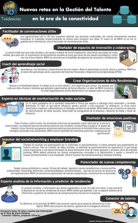 10 Nuevos retos en la Gestión del Talento en la era de la conectividad #infografia #rrhh | Educación con tecnología | Scoop.it