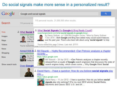 How Much Do Social Signals Play Into Google Rankings? | Link Building Help | Scoop.it