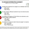 Etourisme et webmarketing