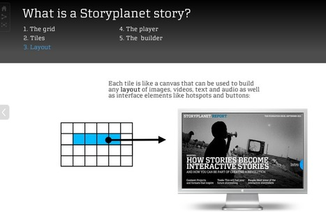 Storyplanet - a toolbox for creating expressive interactive content | Herramientas TIC para el aula | Scoop.it