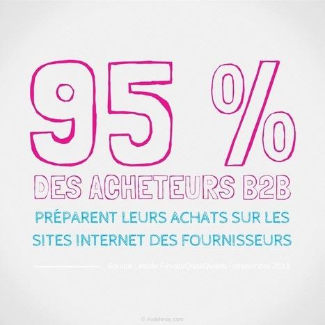 Internet, première source d'information pour la préparation des achats | Communication et webmarketing | Scoop.it