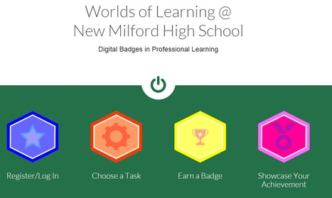 Worlds of Learning | Web 2.0 for Education | Scoop.it