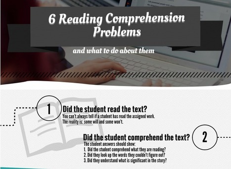 6 Reading Comprehension Problems and What to do About Them | Café puntocom Leche | Scoop.it
