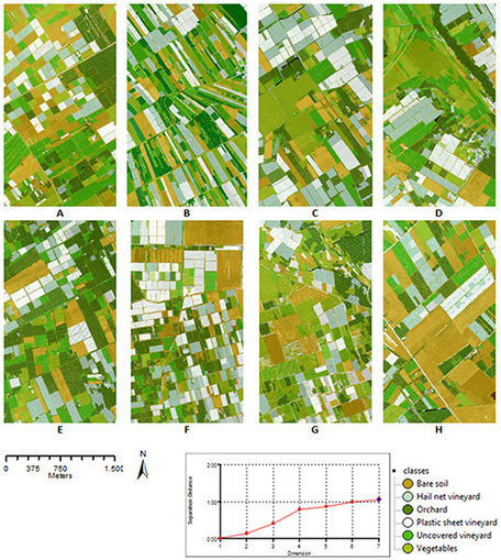 Remote Sensing | Mapping Rural Areas with Widespread Plastic Covered Vineyards Using True Color Aerial Data | Remote Sensing News | Scoop.it