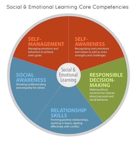 What is SEL? | 21st century school | Scoop.it