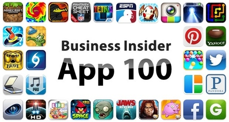 The APP 100: The World's Greatest Apps | Top 10 Lists | Scoop.it