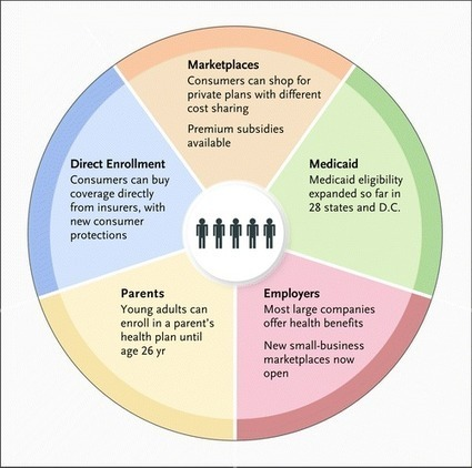 Health Care Coverage under the Affordable Care Act — A Progress Report — NEJM | Medical Rescue: Healthcare Needed | Scoop.it