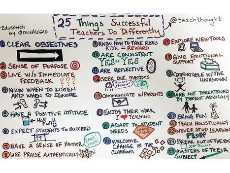 30 Habits Of Highly Effective Teachers | The DigiTeacher | Scoop.it