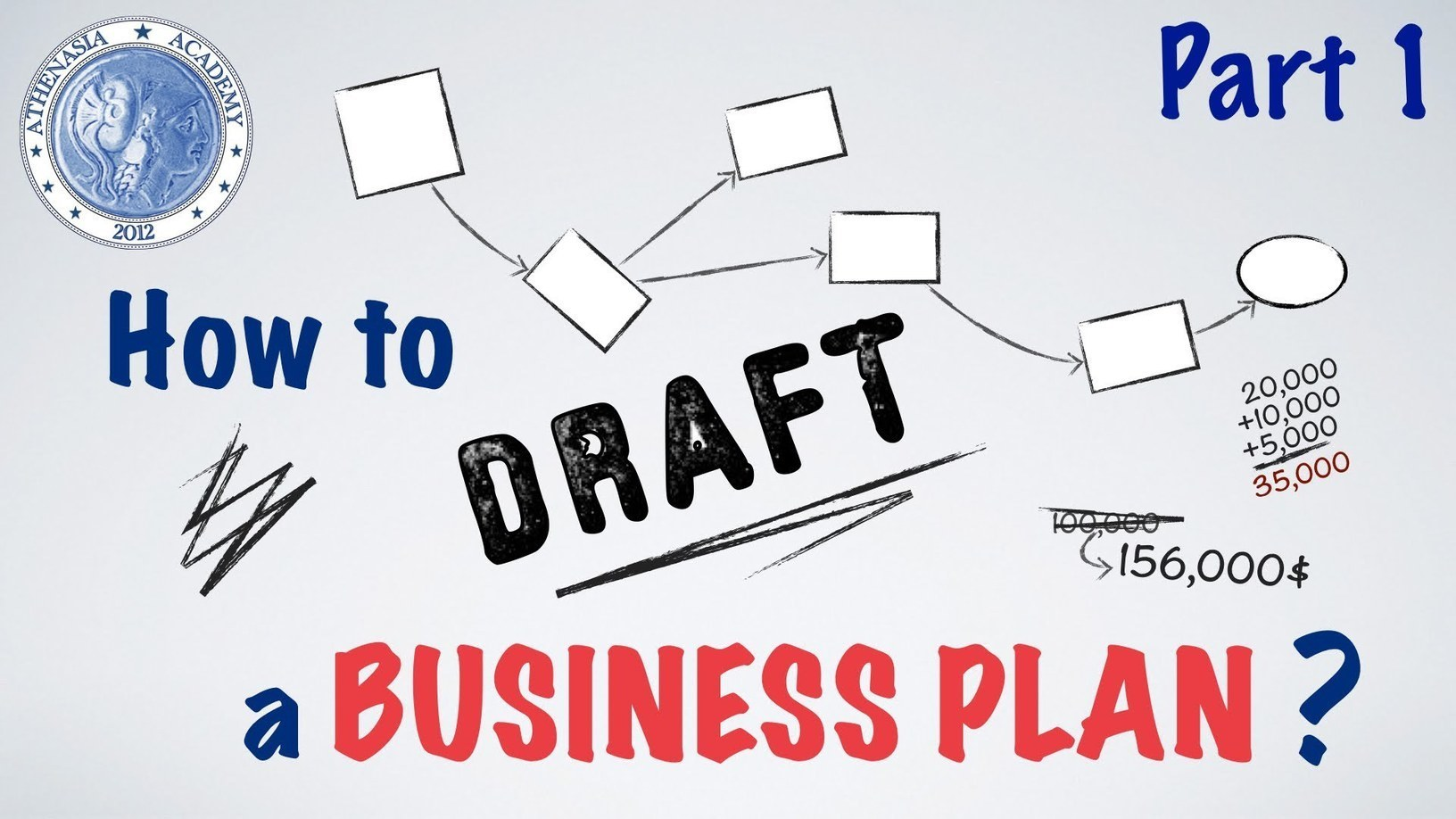 coursework business plan Business model, to mitigate each of these financial strains it is the goal of the school to grow both academic credit and non-credit (ie, professional development and training) programs.