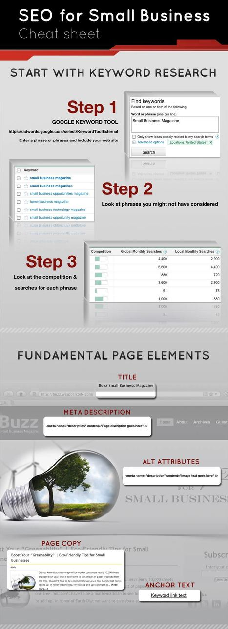 SEO for Small Business Cheat Sheet | Wasp Buzz | SEO Tips, Advice, Help | Scoop.it