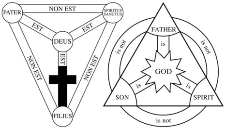 Holy Trinity Coloring Pages | Resources for Cat...