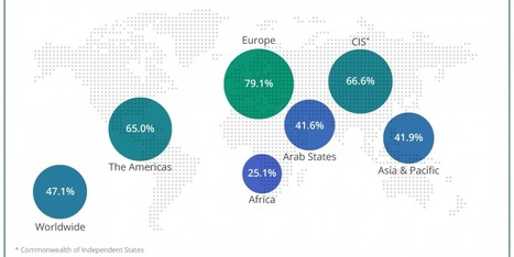 Google and Facebook have a long way to go to get the rest of the world online | APETECEECOLÓGICO | Scoop.it