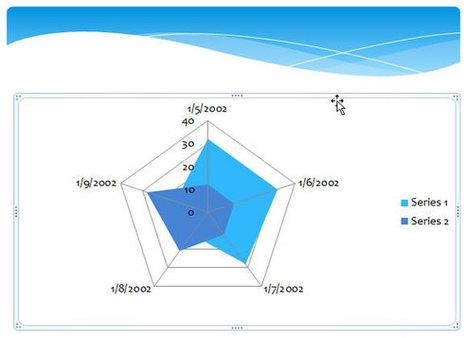 Cómo hacer un gráfico radial en P...
