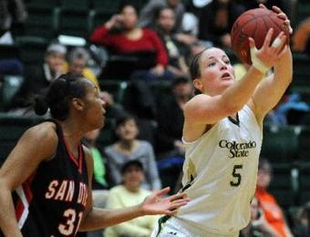 Colorado State women's basketball team tops first-place San Diego State - ReporterHerald.com | Women In Media | Scoop.it