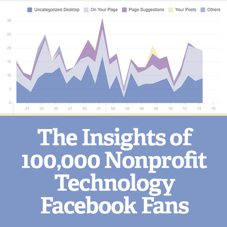 The Insights of 100,000 Nonprofit Technology Facebook Fans | Digital Marketing For Non Profits | Scoop.it