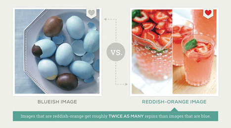 What Types Of Images Perform Better On Pinterest? [Infographic] | SEO Tips, Advice, Help | Scoop.it