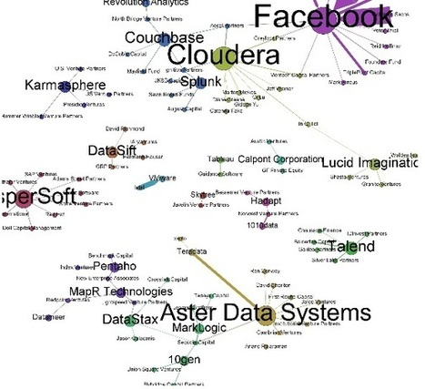 Cisco France Blog – Data Center » Big data   Big Data Analysis in the Clouds   Scoop.it
