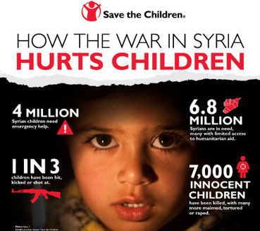How Save the Children Is Using An Edgy Infographic As Part of A Multi-Channel Campaign for Children in Syria | Things charity | Scoop.it