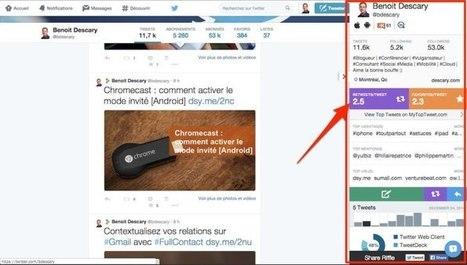 Riffle : un CRM social pour Twitter   Outils et astuces du web   Scoop.it