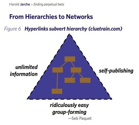 mediated relatedness | :: The 4th Era :: | Scoop.it