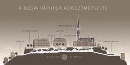 Budavári Labirintus | budai várnegyed | budapesti | Scoop.it