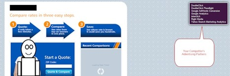How to Decipher Your Competitors Digital Marketing Strategy | Marketology | Scoop.it