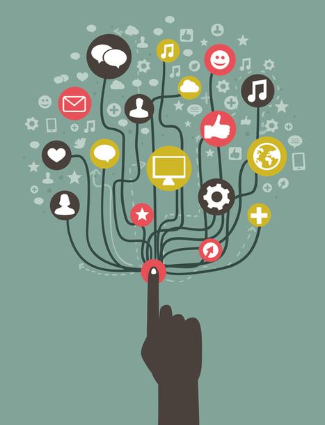 The Impact of Your Social Media Efforts | Social media - news et Stratégies | Scoop.it
