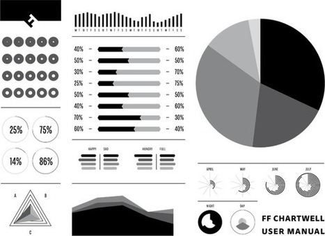 Typeface For Creating Simple Graphs: FF Chartwell | Web Development & Design | Scoop.it
