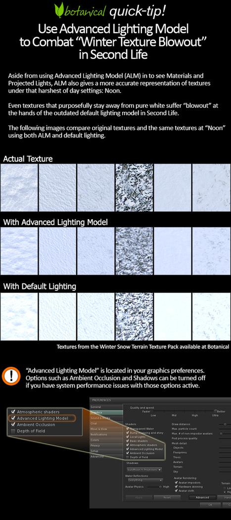 SL Tutorials: Blender Avastar Rigging and Shape