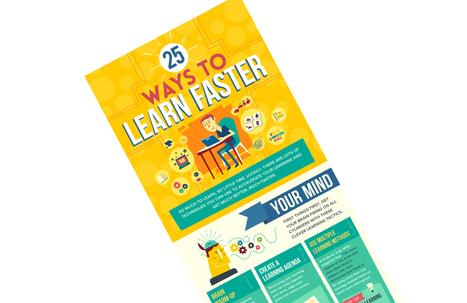Infographie : comment apprendre encore plus vite ? | La Boîte à Idées d'A3CV | Scoop.it