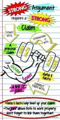 Common Core (CCSS) Resources   Common Core Resources for ELA Teachers   Scoop.it