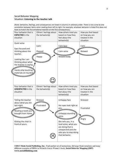 Social Behavior Mapping: Connecting Behavior, ...