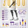 LakersNewsTwit