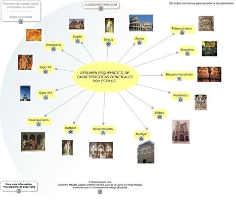 Histoire des arts: panorama complet à travers le temps et l'espace | ENT | Scoop.it