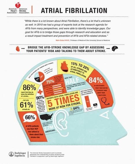 American Heart Association Infographic: Atrial Fibrillation @columnfive   HealthSmart   Scoop.it