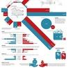 China Supply Chain Strategies
