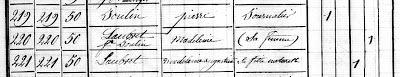Rechercher ses ancêtres : de l'utilité des listes de recensement | Degrés de parenté | L'écho d'antan | Scoop.it