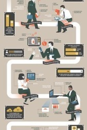 The Art and Science of Modern Marketing [Infographic] | A Scoop At Ecological Issues | Scoop.it